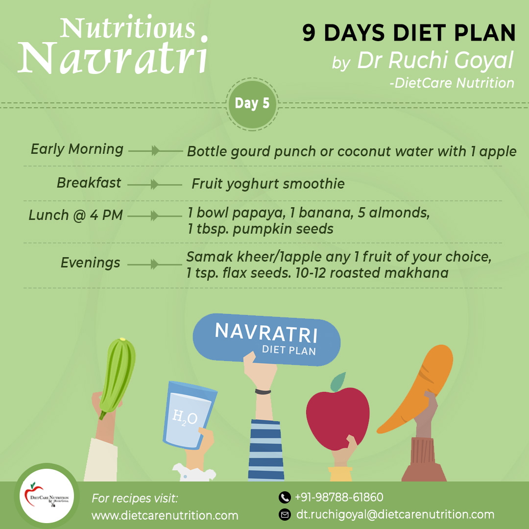 Navratri Diet Plan
